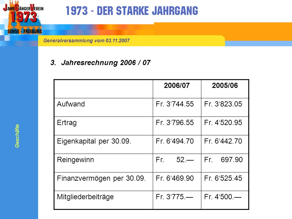 Jahresrechnung 2006 / 07 2006/07 2005/06 Aufwand Fr. 3'744.55
