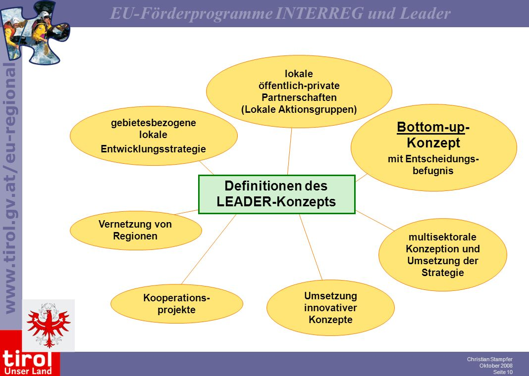Definitionen des LEADER-Konzepts Bottom-up-Konzept