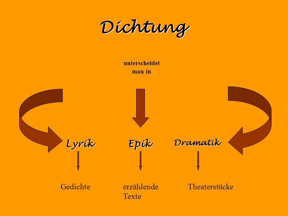 Dichtung Lyrik Epik Dramatik Gedichte erzählende Texte Theaterstücke