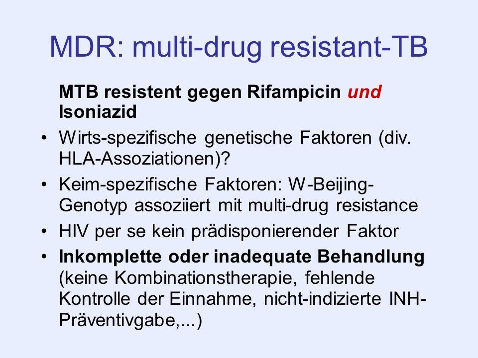 MDR: multi-drug resistant-TB