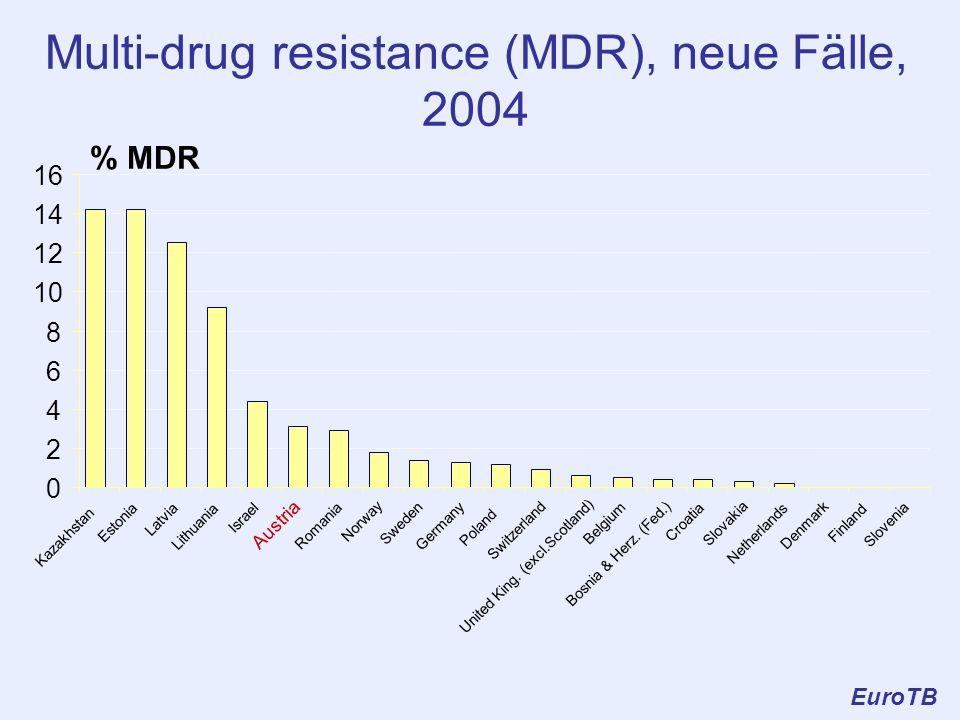 Multi-drug resistance (MDR), neue Fälle, 2004