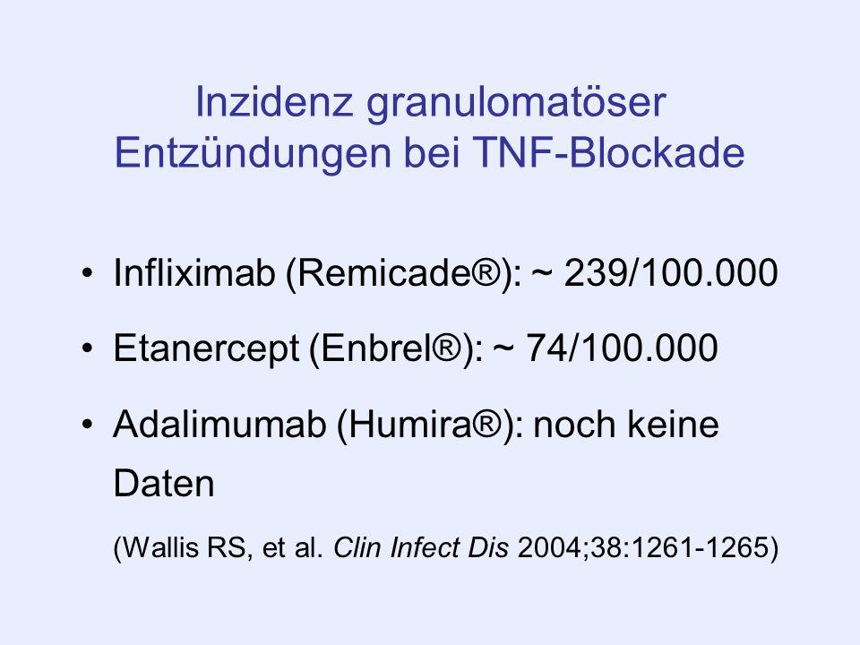 Inzidenz granulomatöser Entzündungen bei TNF-Blockade