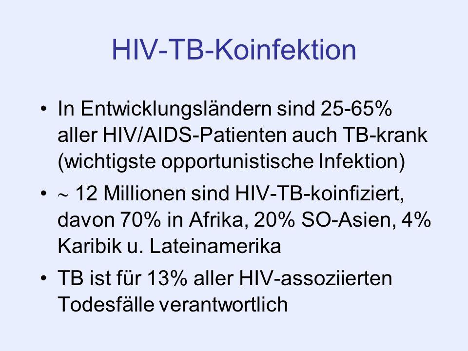 HIV-TB-Koinfektion In Entwicklungsländern sind 25-65% aller HIV/AIDS-Patienten auch TB-krank (wichtigste opportunistische Infektion)