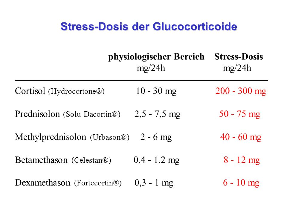 Stress-Dosis der Glucocorticoide