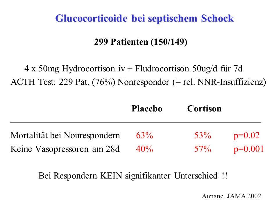 Glucocorticoide bei septischem Schock