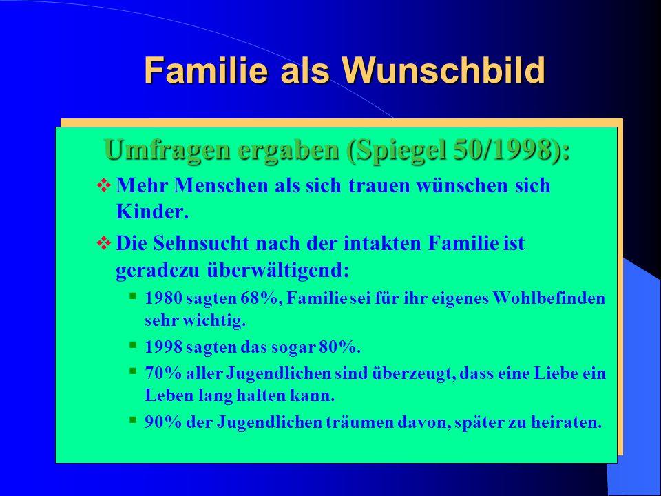 Familie als Wunschbild