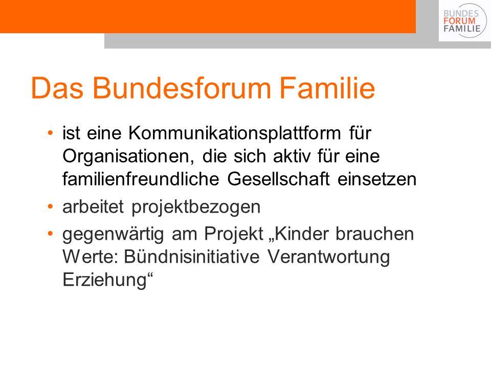 Das Bundesforum Familie