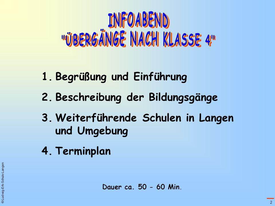 Begrüßung und Einführung Beschreibung der Bildungsgänge