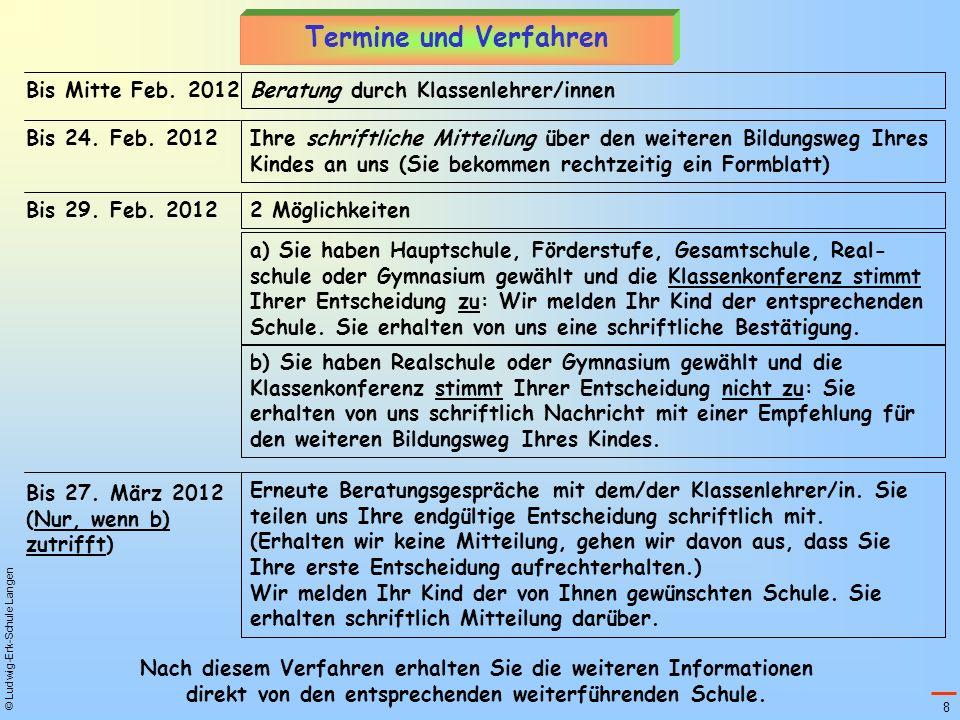 Termine und Verfahren Bis Mitte Feb. 2012