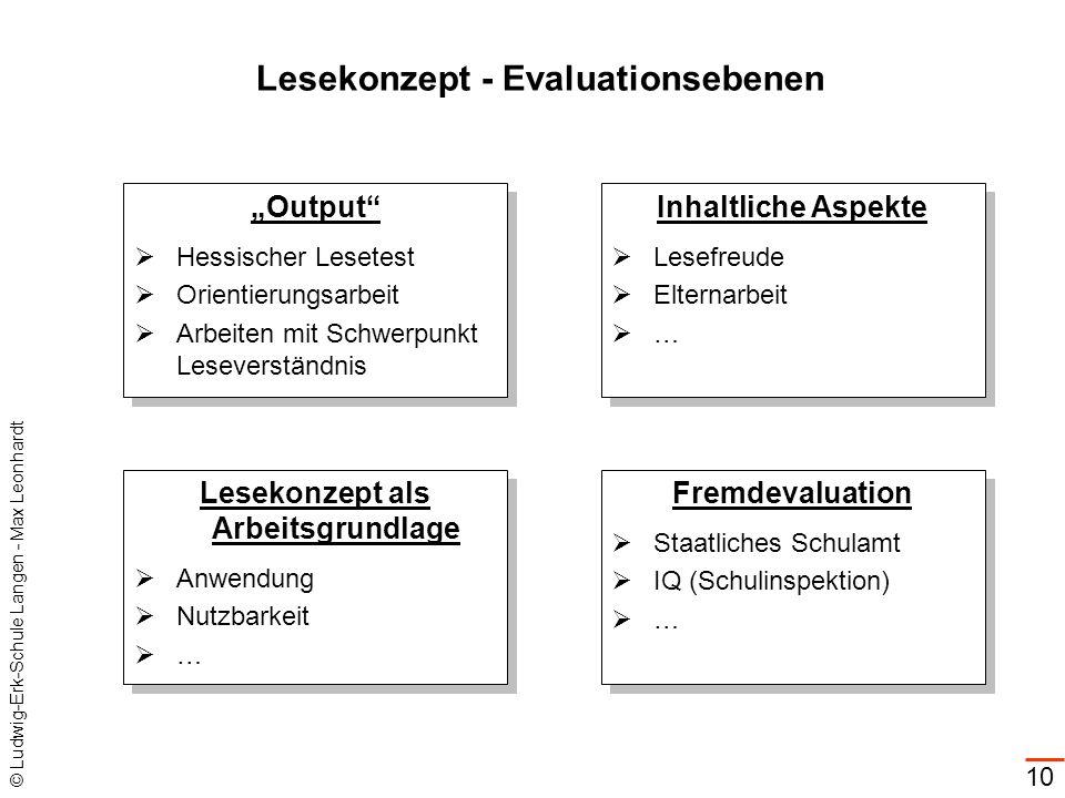 Lesekonzept - Evaluationsebenen Lesekonzept als Arbeitsgrundlage