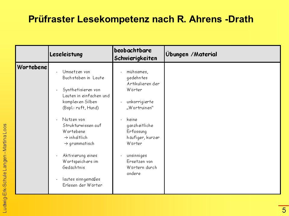 Prüfraster Lesekompetenz nach R. Ahrens -Drath
