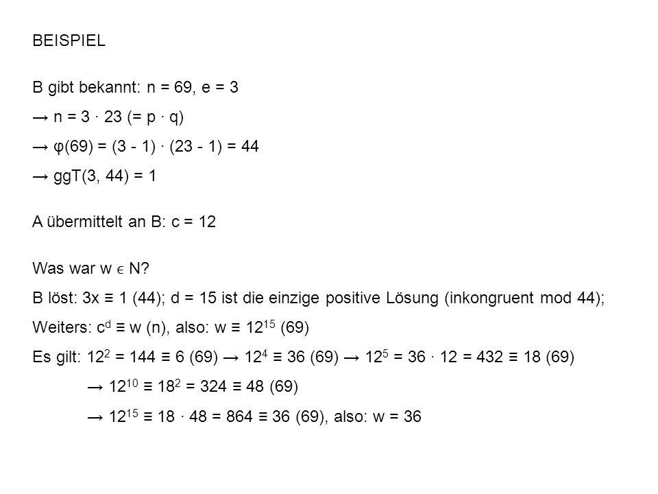 BEISPIEL B gibt bekannt: n = 69, e = 3. → n = 3 ∙ 23 (= p ∙ q) → φ(69) = (3 - 1) ∙ (23 - 1) = 44.