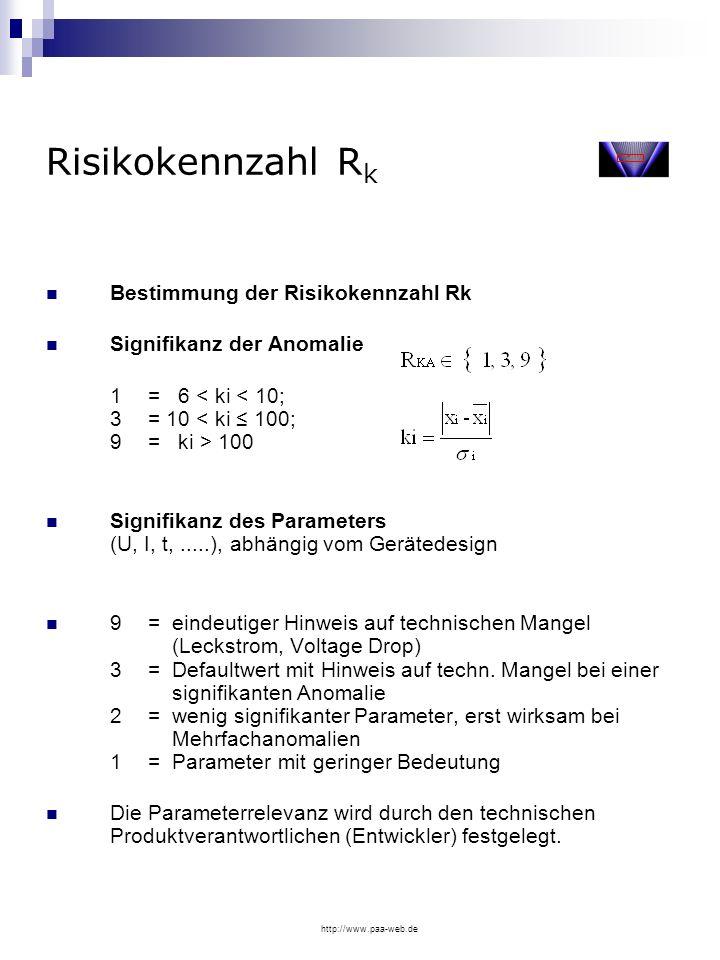 Risikokennzahl Rk Bestimmung der Risikokennzahl Rk