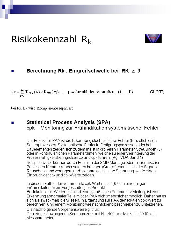 Risikokennzahl Rk Berechnung Rk , Eingreifschwelle bei RK  9