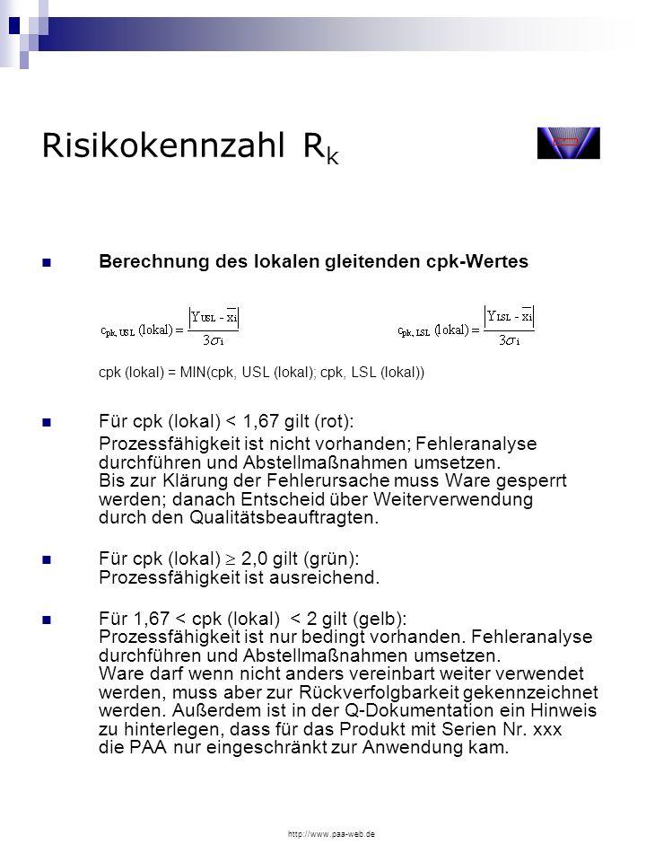 Risikokennzahl Rk Berechnung des lokalen gleitenden cpk-Wertes