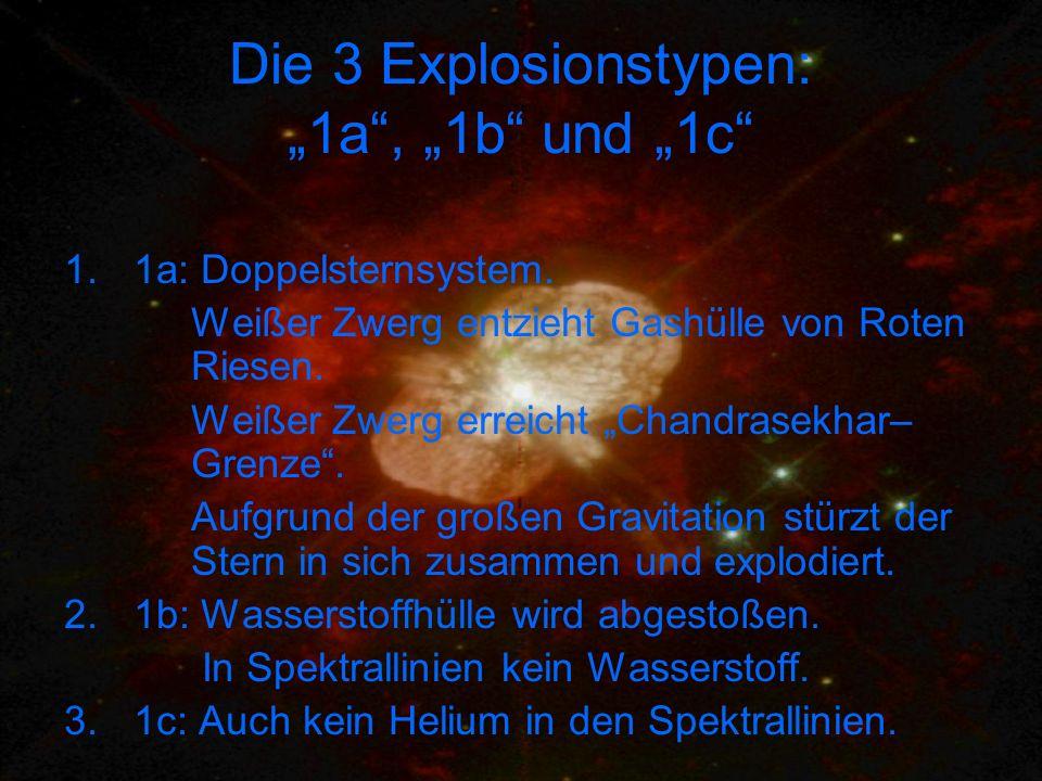 """Die 3 Explosionstypen: """"1a , """"1b und """"1c"""