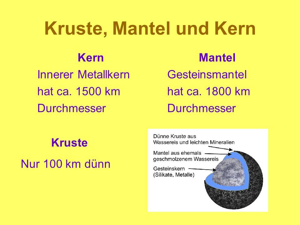 Kruste, Mantel und Kern Kern Innerer Metallkern hat ca. 1500 km