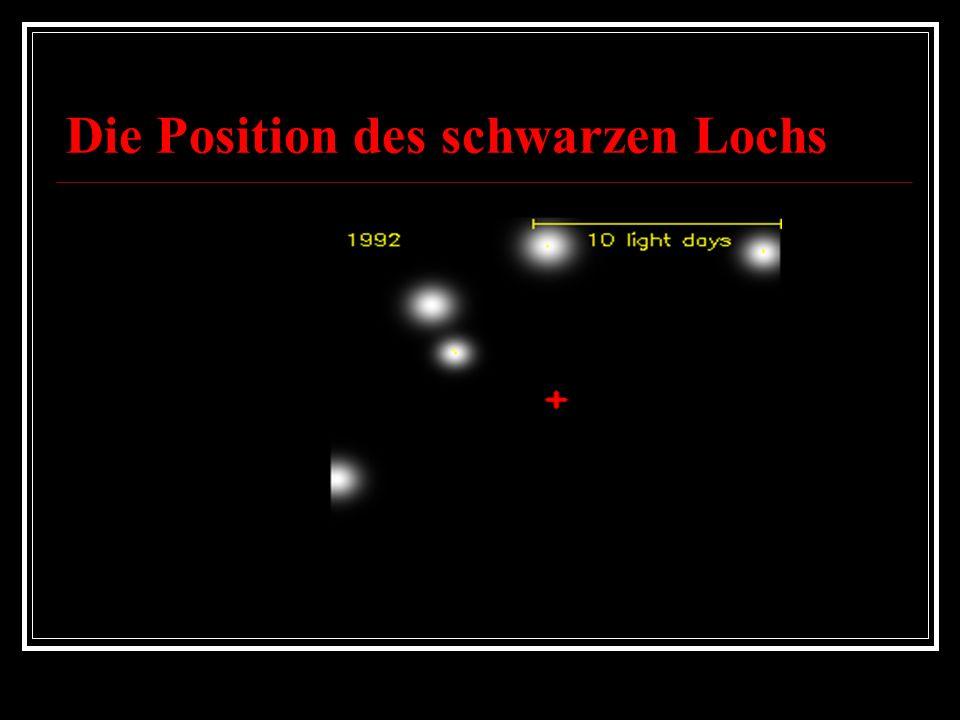 Die Position des schwarzen Lochs