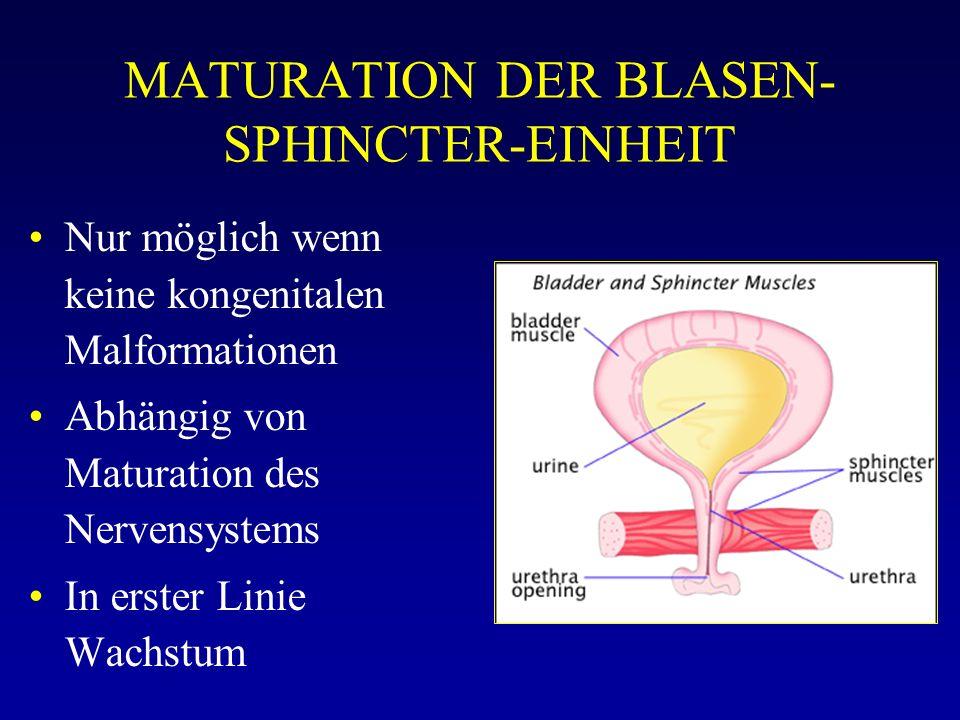 MATURATION DER BLASEN-SPHINCTER-EINHEIT
