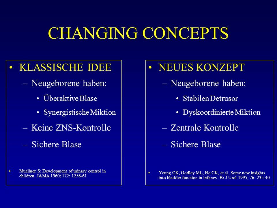CHANGING CONCEPTS KLASSISCHE IDEE NEUES KONZEPT Neugeborene haben: