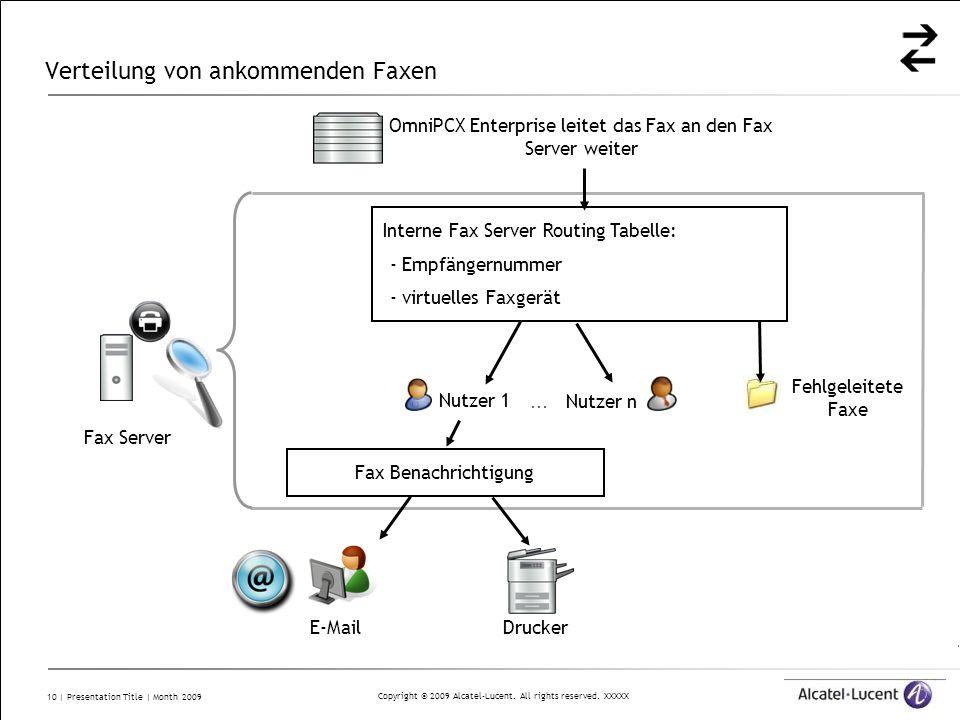 Verteilung von ankommenden Faxen
