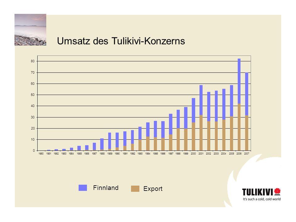 Umsatz des Tulikivi-Konzerns