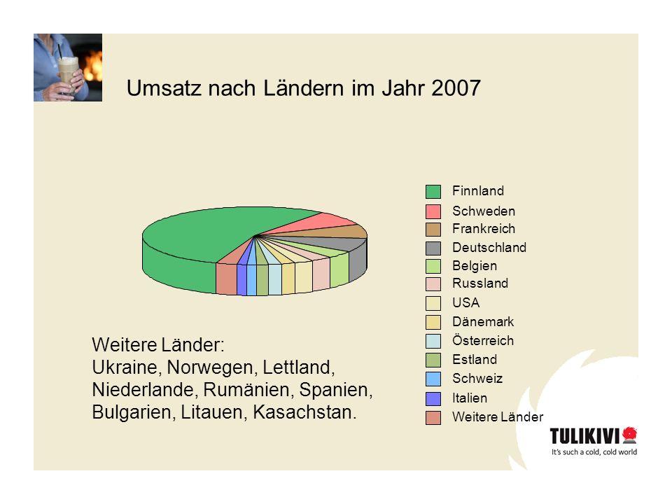 Umsatz nach Ländern im Jahr 2007