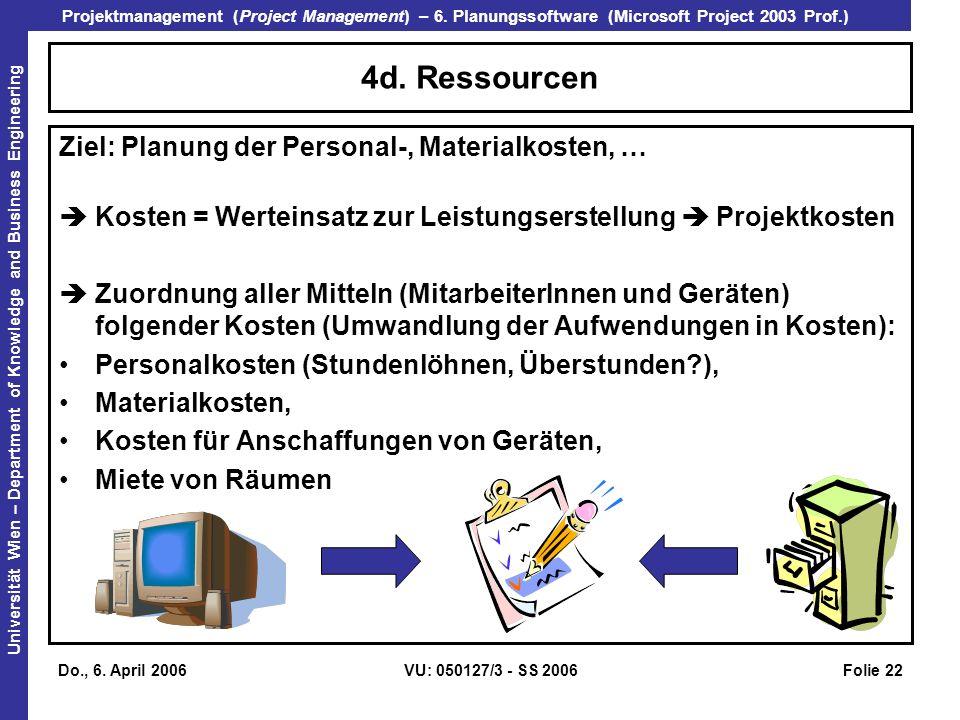 4d. Ressourcen Ziel: Planung der Personal-, Materialkosten, …