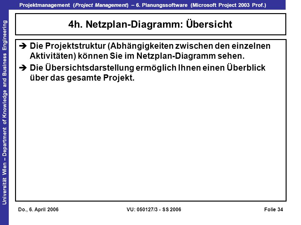 4h. Netzplan-Diagramm: Übersicht