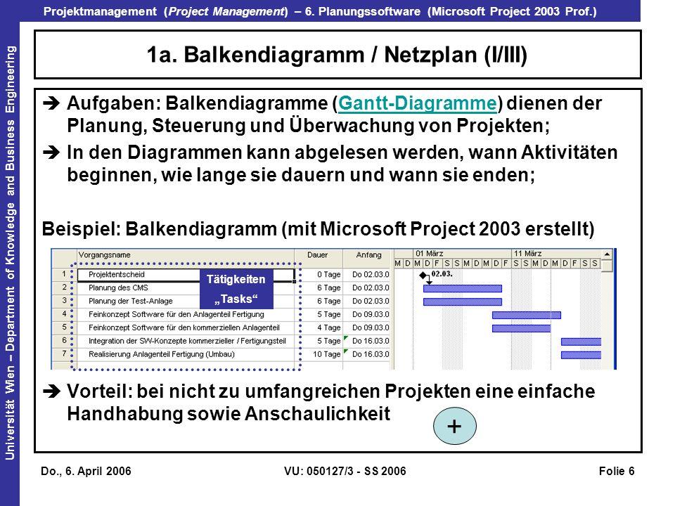 1a. Balkendiagramm / Netzplan (I/III)