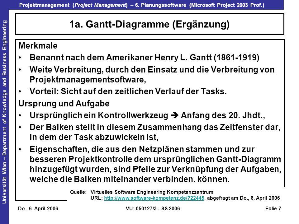1a. Gantt-Diagramme (Ergänzung)