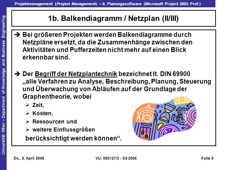 1b. Balkendiagramm / Netzplan (II/III)