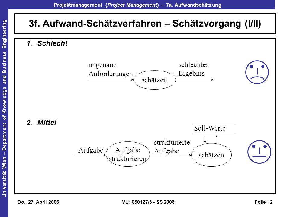 3f. Aufwand-Schätzverfahren – Schätzvorgang (I/II)