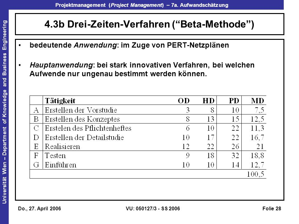 4.3b Drei-Zeiten-Verfahren ( Beta-Methode )