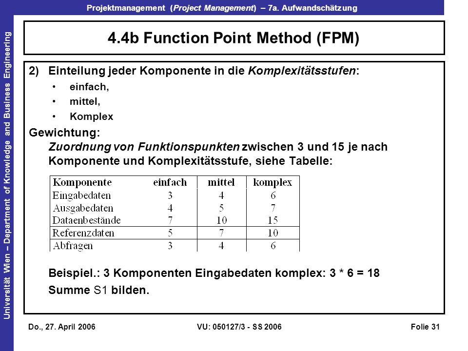 4.4b Function Point Method (FPM)