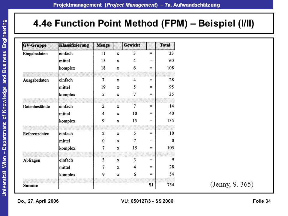 4.4e Function Point Method (FPM) – Beispiel (I/II)