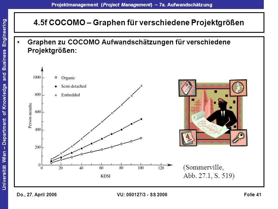 4.5f COCOMO – Graphen für verschiedene Projektgrößen