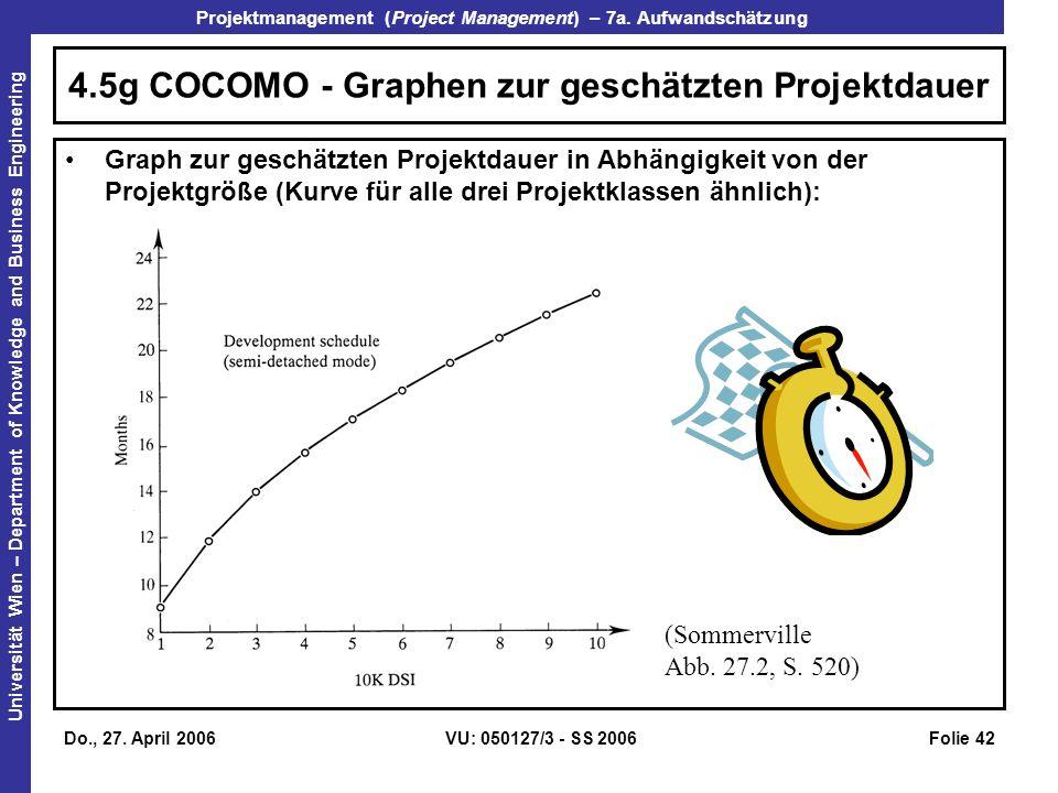 4.5g COCOMO - Graphen zur geschätzten Projektdauer