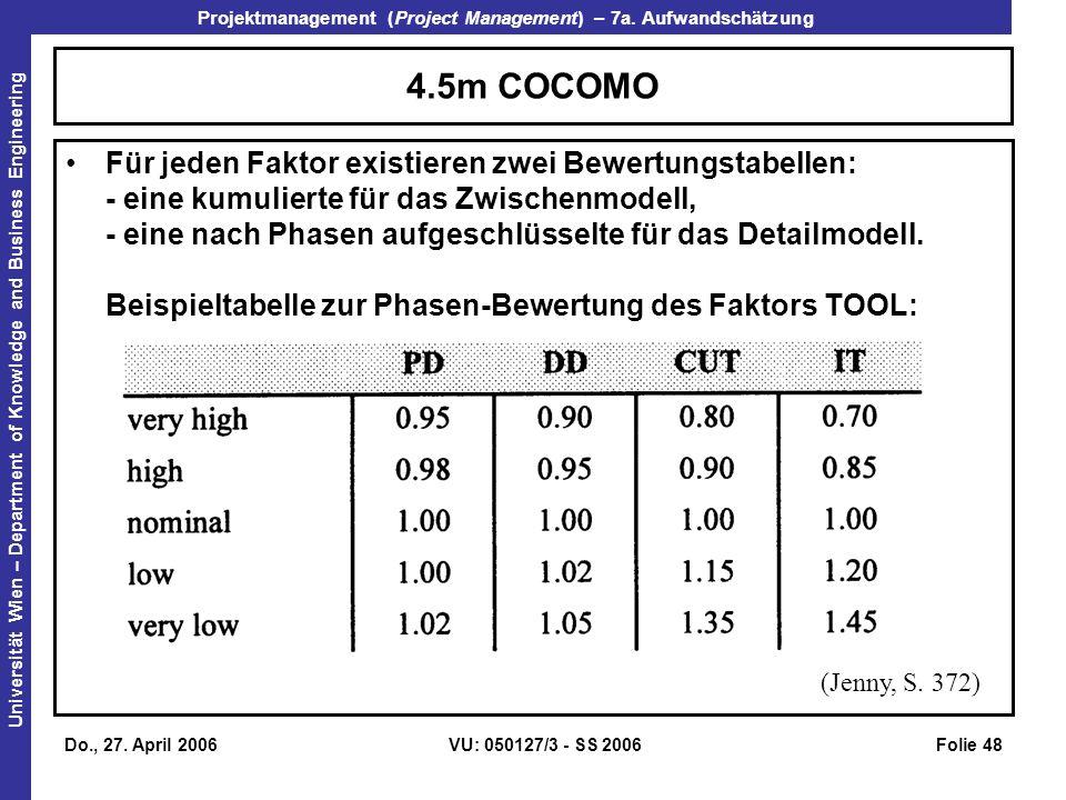 4.5m COCOMO