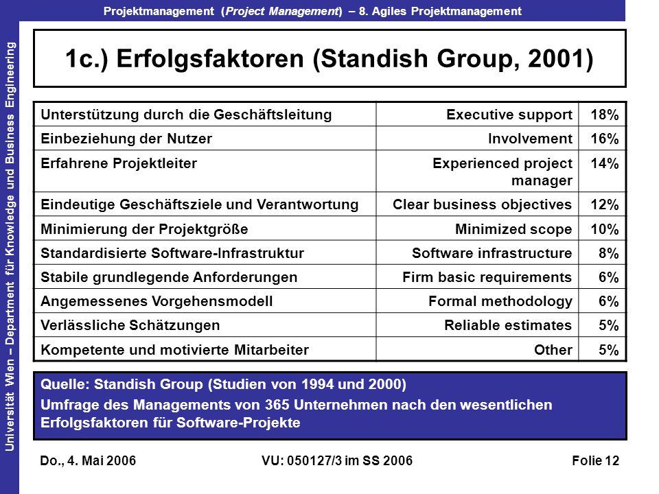 1c.) Erfolgsfaktoren (Standish Group, 2001)