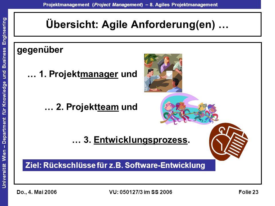 Übersicht: Agile Anforderung(en) …
