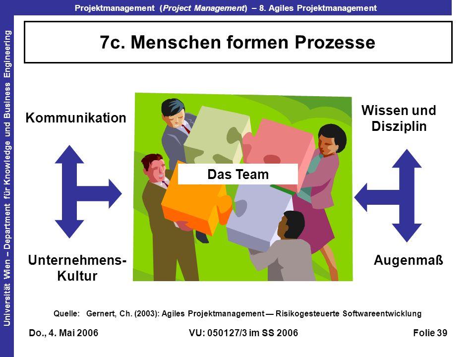 7c. Menschen formen Prozesse
