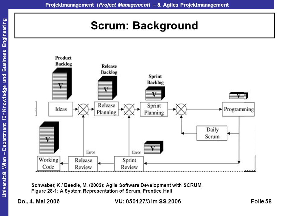 Scrum: Background Do., 4. Mai 2006 VU: 050127/3 im SS 2006