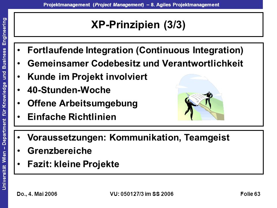 XP-Prinzipien (3/3) Fortlaufende Integration (Continuous Integration)