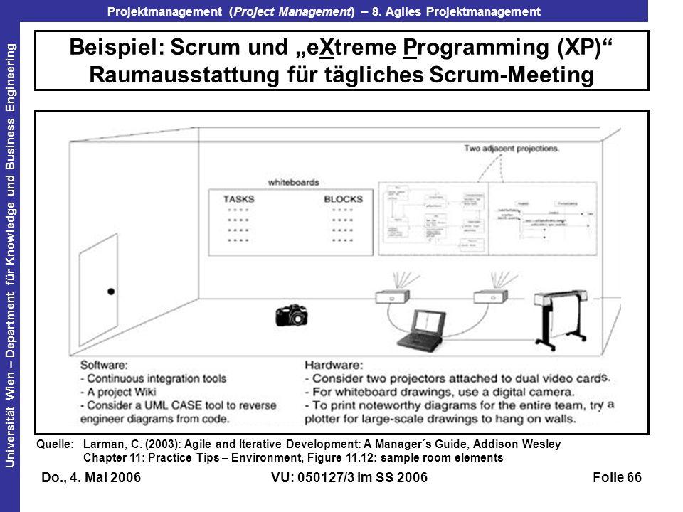 """Beispiel: Scrum und """"eXtreme Programming (XP) Raumausstattung für tägliches Scrum-Meeting"""
