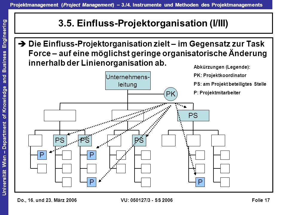 3.5. Einfluss-Projektorganisation (I/III)