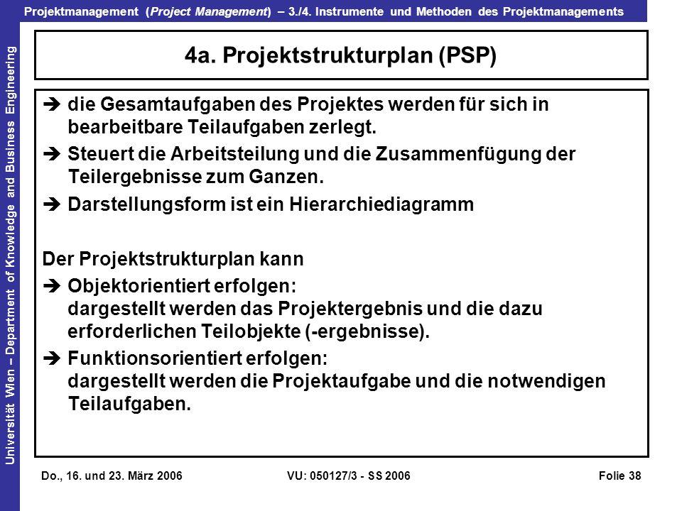 4a. Projektstrukturplan (PSP)