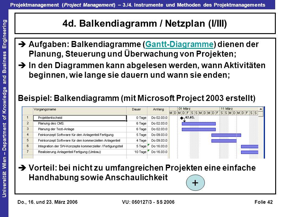 4d. Balkendiagramm / Netzplan (I/III)
