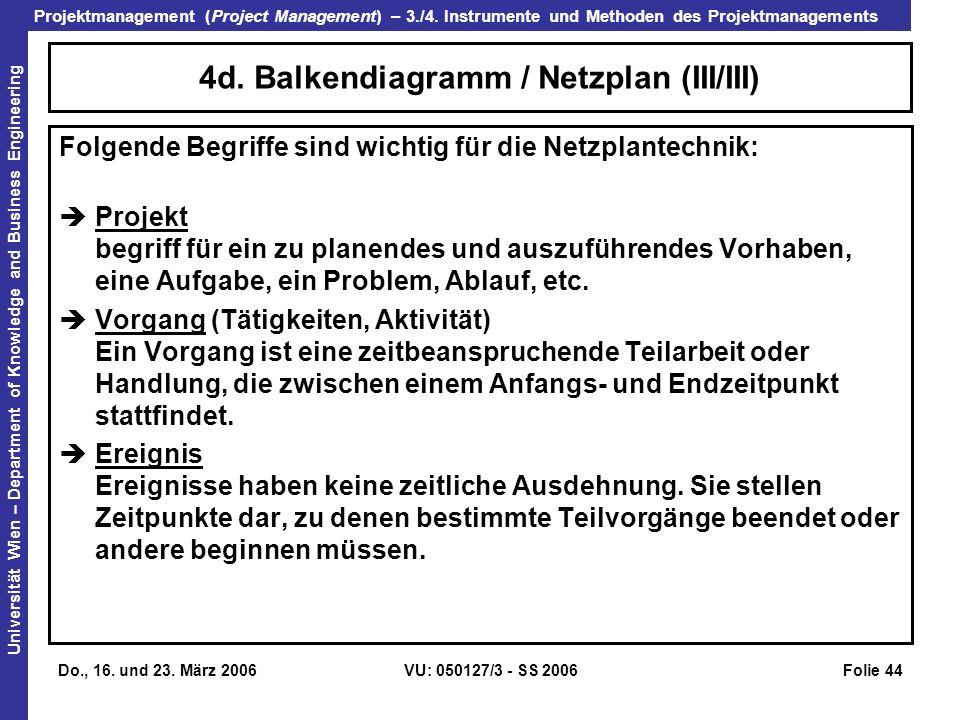 4d. Balkendiagramm / Netzplan (III/III)