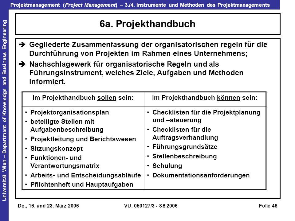 Im Projekthandbuch sollen sein: Im Projekthandbuch können sein:
